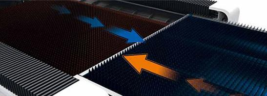 Table Exchange for Fiber Laser Cutting Machine