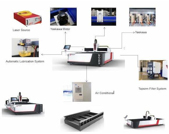 components of the fiber laser cutting machine